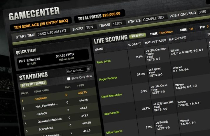 draftkings-tennis-contest