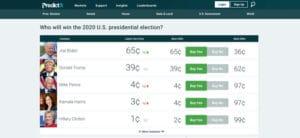 predictit presidential odds